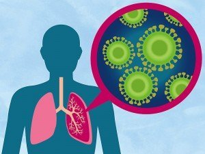 Akciğerleri temizleyen doğal formül nedir? Akciğerleri temizleyen kür nasıl yapılır?