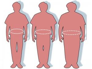 Boy kilo endeksi yaşa göre hesaplama