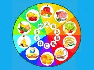 Suda eriyen vitaminler nelerdir? Özellikleri nedir?
